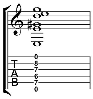 Accord tablature