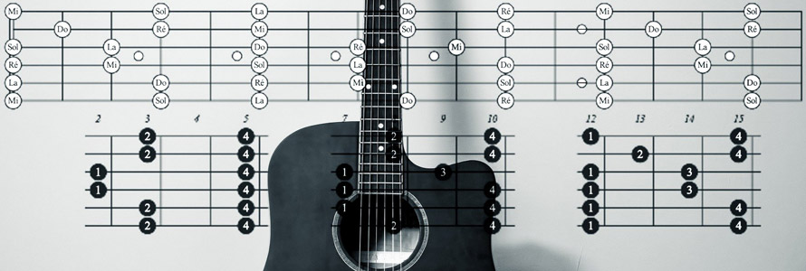 Tablature guitare